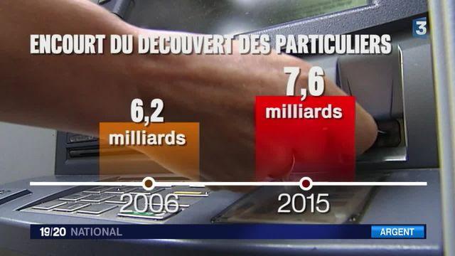 Découverts bancaires : une forme de crédit pour les Français