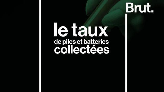 En 2017, rien que dans l'Union européenne, 226 000 tonnes de piles et batteries ont été mises en vente, l'équivalent du poids de 22 tours Eiffel.