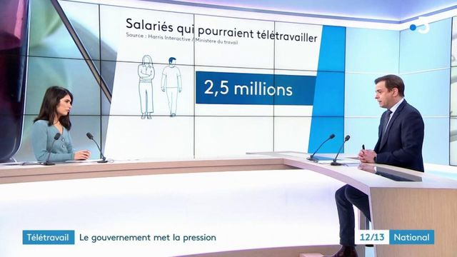 Télétravail : le gouvernement met la pression sur les entreprises