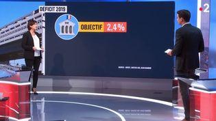 Bercy a dû revoir ses ambitions à la baisse. (FRANCE 2)