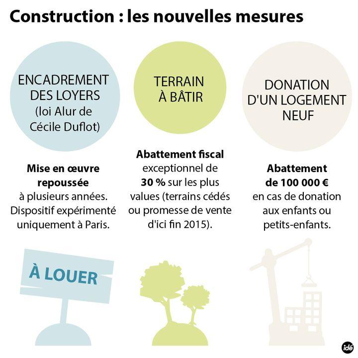 (Les propositions phare de Manuel Valls © Idé)