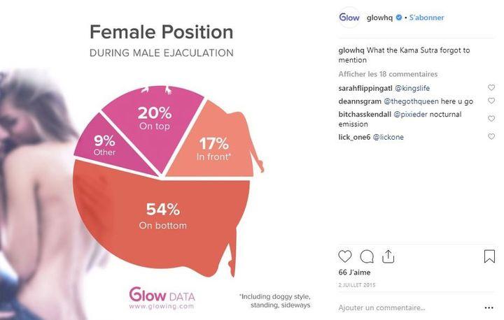 Capture écran du compte Instagram de Glow, le 29 janvier 2019. (GLOW)