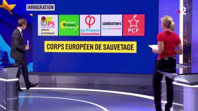 Élections européennes : que proposent les listes concernant l'immigration ?