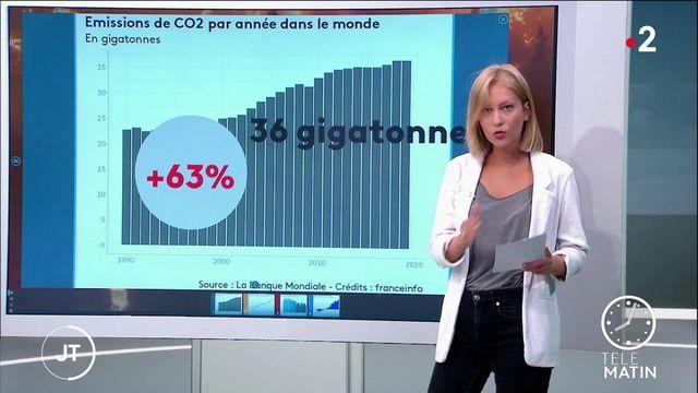 Climat : les experts du Giec publient un rapport alarmant