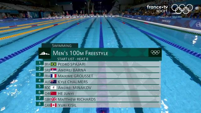 Avec sa quatrième place en série 8 du 100m nage libre, Maxime Grousset se qualifie pour les demi-finales. Quant à Mehdy Metella n'a pas réussi à faire partie des 16 meilleurs chronos.