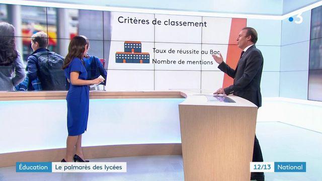 Education : le palmarès des lycées de France