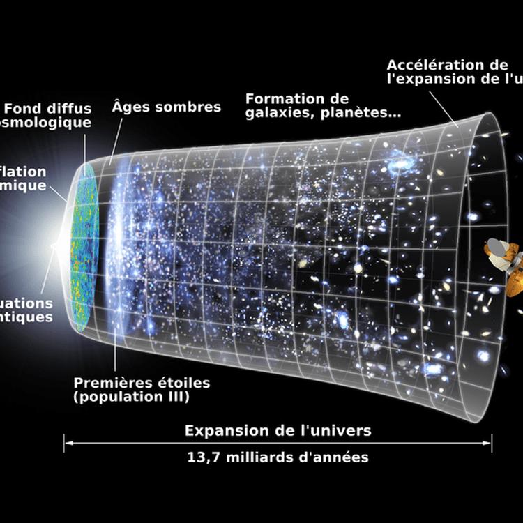 Infographie représentant de l'expansion de l'univers. (NASA / WMAP SCIENCE TEAM)