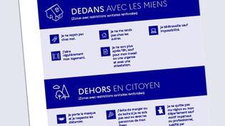 """Le visuel accompagnant la campagne """"Dedans avec les miens, dehors en citoyen"""" du gouvernement. (GOUVERNEMENT.FR)"""