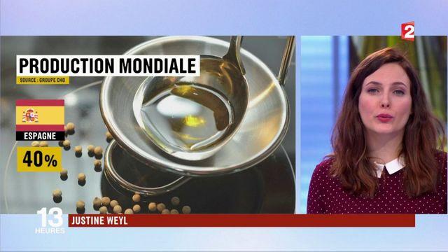 Huile d'olive : quelle consommation en France ?