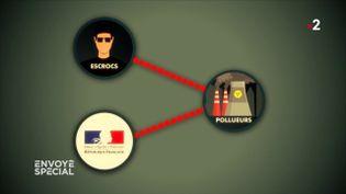 Fraude à l'isolation à 1 euro : des centaines de millions d'euros détournés ? (ENVOYÉ SPÉCIAL  / FRANCE 2)