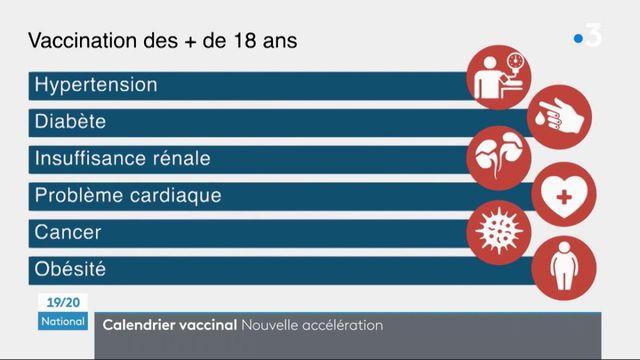 Vaccination contre le Covid-19 : qui peut désormais la recevoir ?
