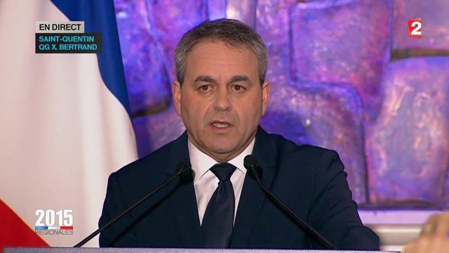 La liste des Républicains conduite par Xavier Bertrand l'a emporté avec 57,7% des voix contre 42,3% pour la présidente du Front national, Marine Le Pen, dans la région Nord-Pas-de-Calais-Picardie.
