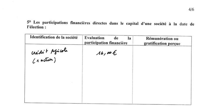 Un extrait de la déclaration d'intérêts du député socialiste Olivier Faure, publiée le 24 juillet 2014. (HAUTE AUTORITE POUR LA TRANSPARENCE DE LA VIE PUBLIQUE)