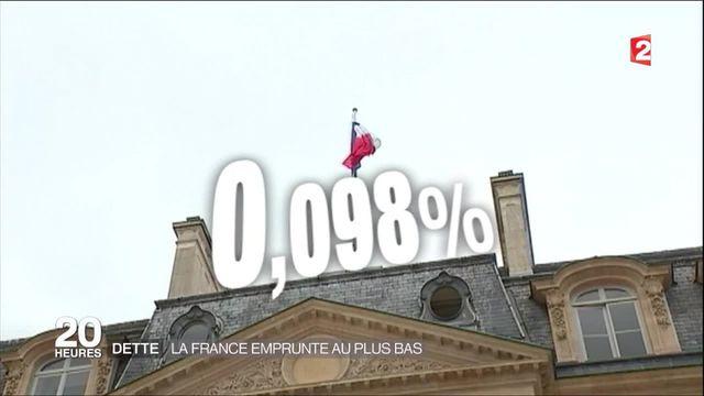 Dette : la France emprunte au taux le plus bas de son histoire