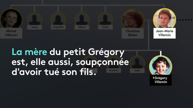 Qui sont les personnages clés  de l'affaire Grégory ?