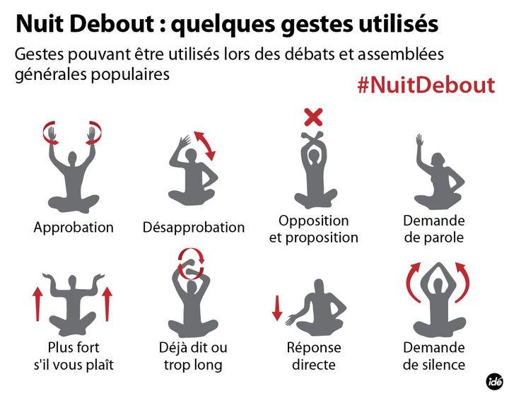 """(Mouvement """"Nuit Debout"""" : les gestes pouvant être utilisés lors des assemblées © Idé)"""