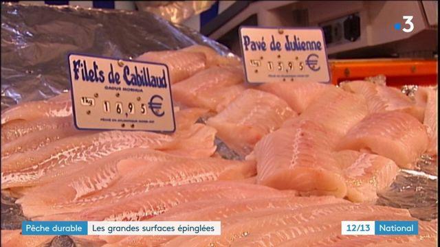 Consommation : étiquetage non conforme sur le poisson
