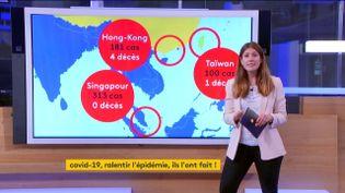 Taïwan, Hong Kong et Singapour ont dompté le Covid-19 (FRANCEINFO)