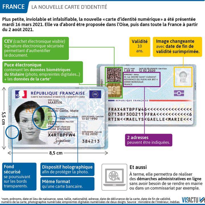 La nouvelle carte nationale d'identité. (VISACTU)