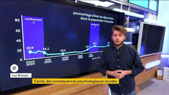 Covid-19 : les conséquences psychologiques de la crise pour les Français