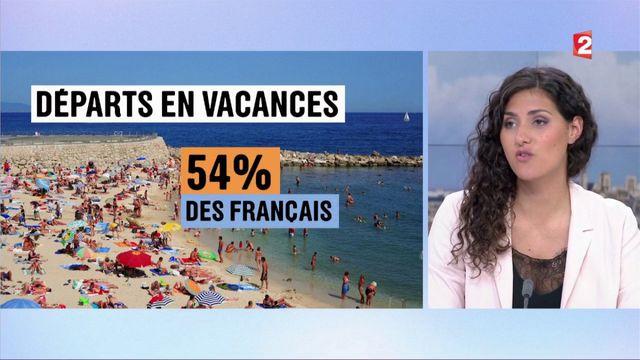 Vacances d'été : le choix des Français