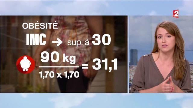 Santé : le coût de l'obésité en France