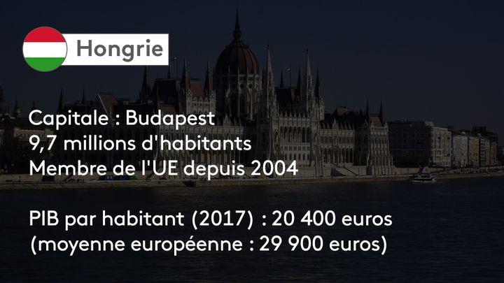 Populisme Hongrie (CHROMORANGE / Zoltan Okolicsanyi/picture alliance/Newscom/MaxPPP)
