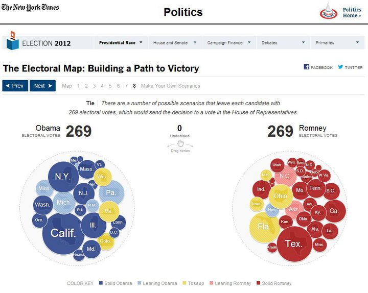 Capture d'écran d'un scénario d'égalité possible entre Barack Obama et Mitt Romney lors de l'élection présidentielle du 6 novembre 2012, expliqué par la carte interractive du New York Times. (ELECTIONS.NYTIMES.COM / FRANCETV INFO)