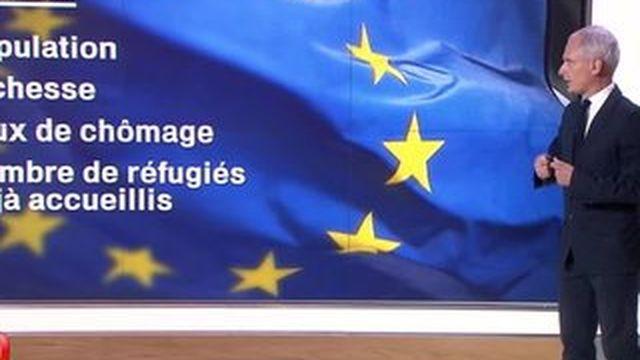 Bientôt des quotas de migrants par pays de l'Union européenne ?