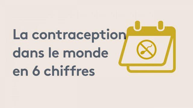 Les six chiffres clés de la contraception du monde