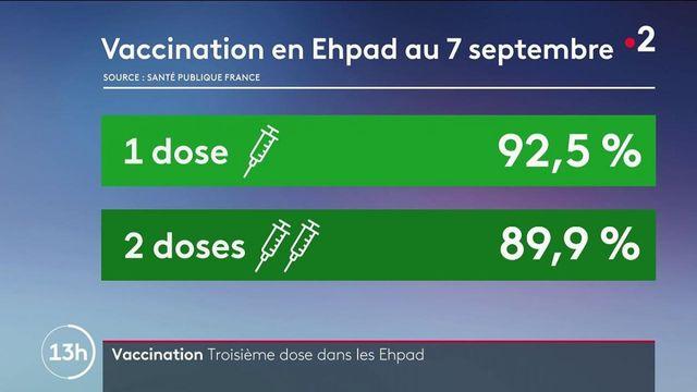 Vaccin contre le Covid-19: une troisième dose pour les résidents des Ehpad