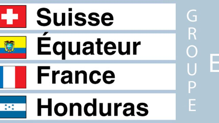 Le Groupe E du Mondial 2014
