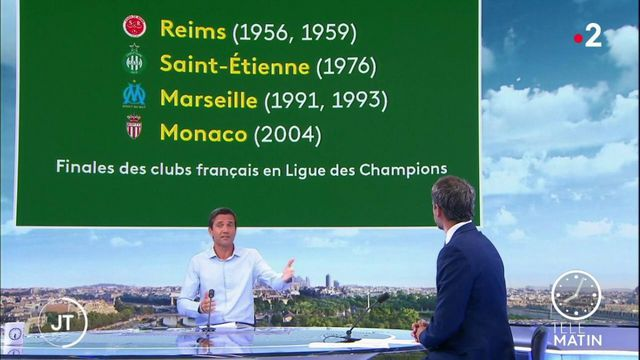 Ligue des champions : les clubs français en manque de réussite en finale