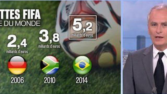 D'où vient l'argent de la FIFA ?