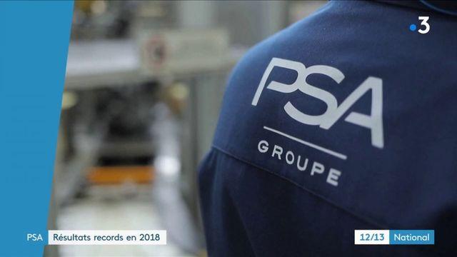 PSA : résultats records en 2018