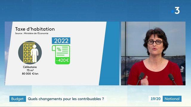 Budget 2022 : quels changements dans la vie quotidienne ?