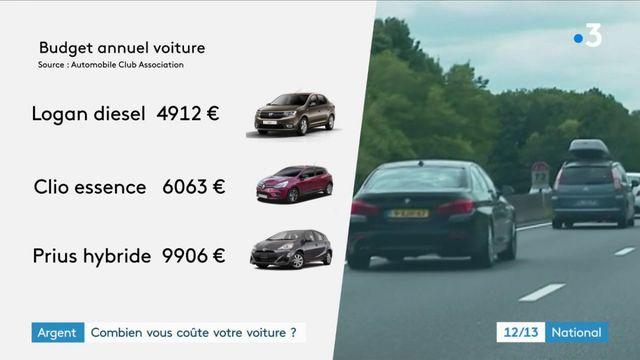 Argent : combien vous coûte votre voiture ?