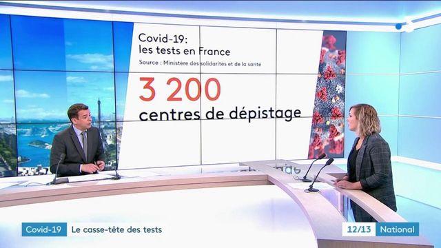 Covid-19 : le casse-tête des tests en France