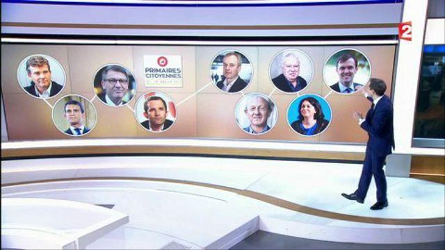 Primaire de la gauche : neuf candidats pour une présidentielle