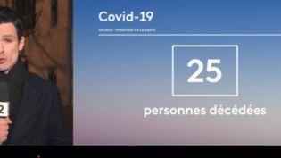Quel est le bilan de l'épidémie de Covid-19 en France ? Le gouvernement vient de dévoiler ses chiffres lundi 9 mars. (France 2)