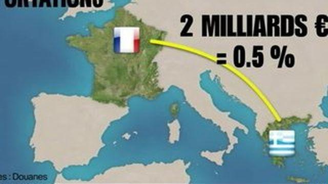 La crise grecque nuit aux exportations françaises