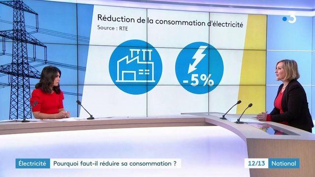 Électricité : de l'importance de réduire sa consommation