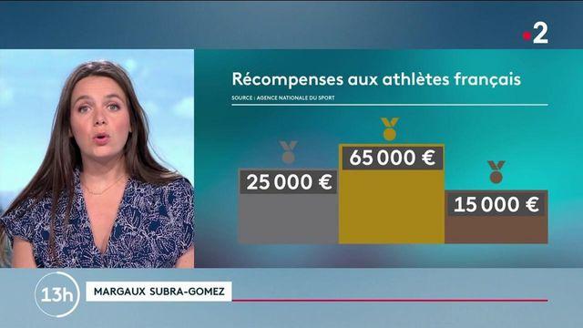Jeux olympiques : combien rapporte une médaille ?