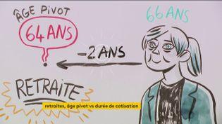 Un dessin illustrant la réforme des retraites (FRANCEINFO)