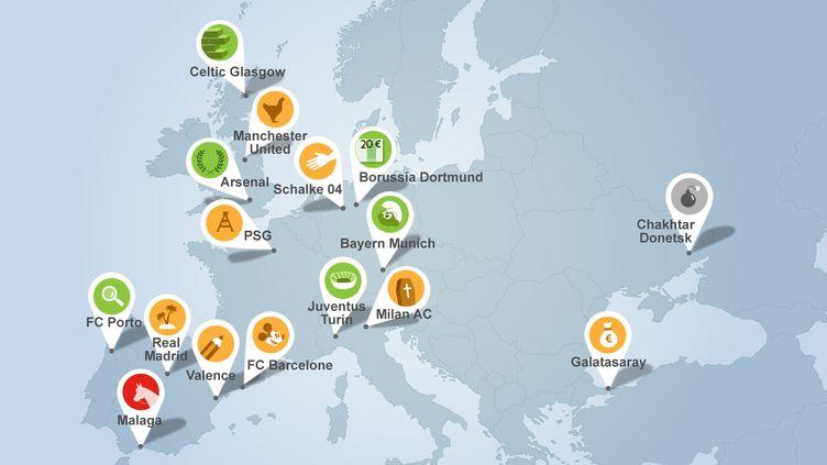 Le football européen va-t-il faire faillite ? ( FRANCETV INFO)