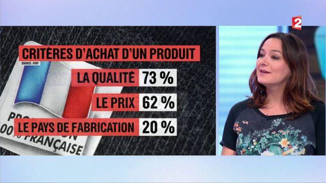 Les consommateurs sont-ils vraiment sensibles au made in France?