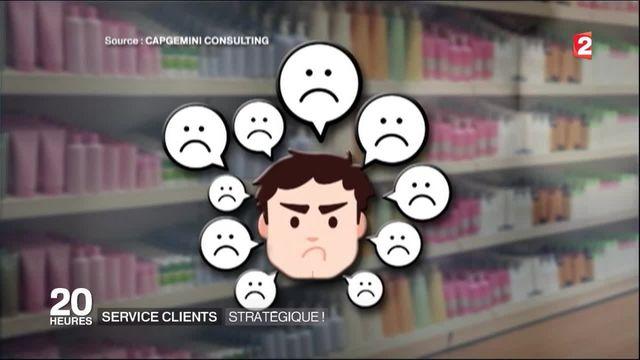 Pourquoi les entreprises chouchoutent les clients mécontents