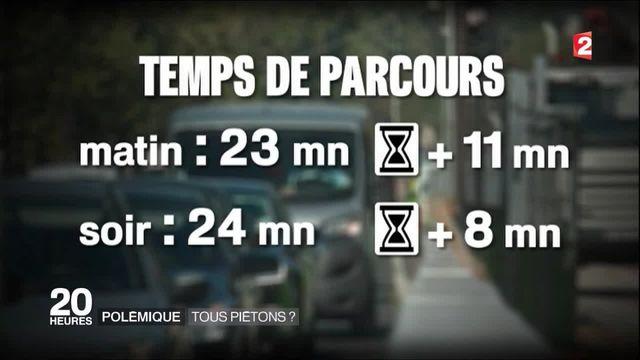 Paris : tous piétons ?