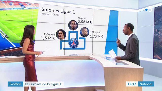 Football : qui sont les joueurs de Ligue 1 les mieux payés ?
