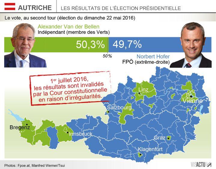 (Autriche : les résultats de l'élection présidentielle invalidés © Visactu)